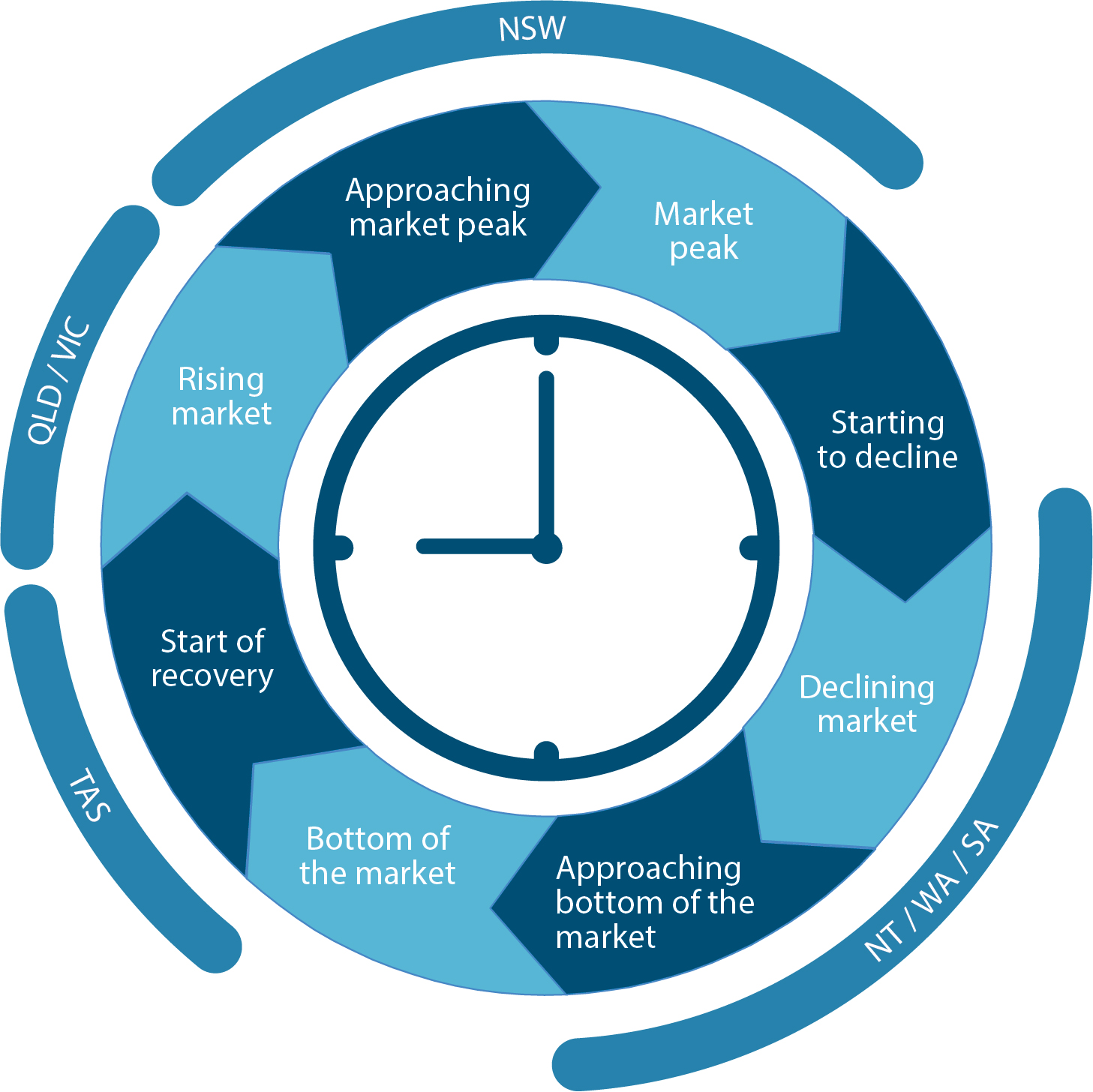 Property Clock.jpg