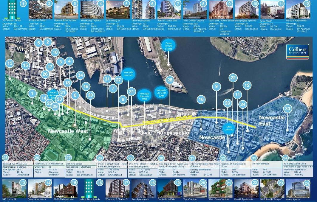 A map showing development activity in Newcastle. Colliers International