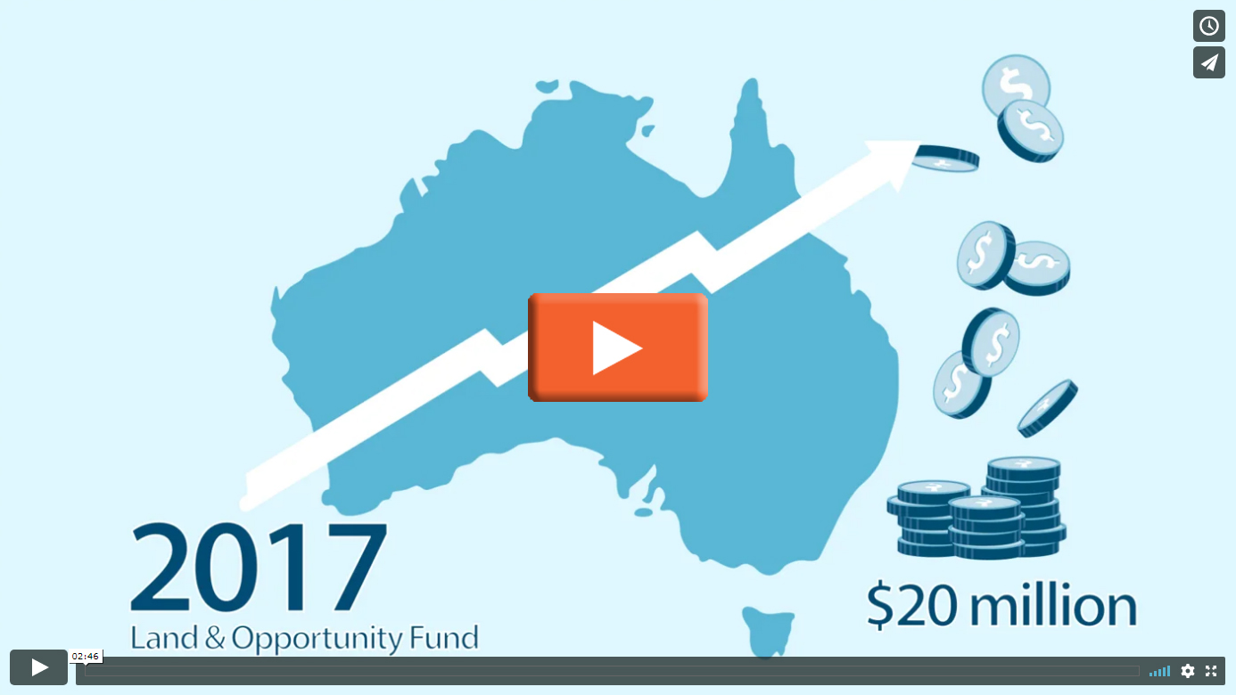 CFMG-Capital-Land-&-Opportunity-Fund-Investor-Update-May-2018-Thumbnail.jpg