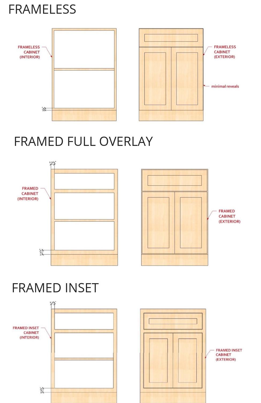 KitchenVisions-cabinetry-Frameless-FramedFullOverlay-FramedInset.jpg