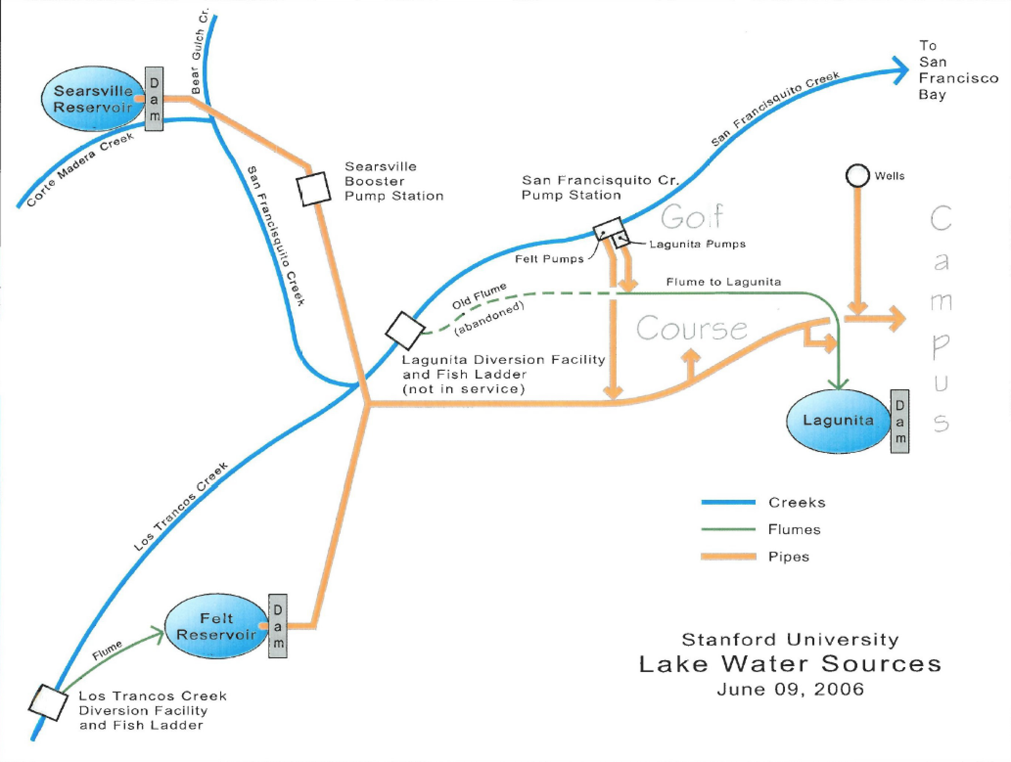 "Stanford's ""lake water"" system"
