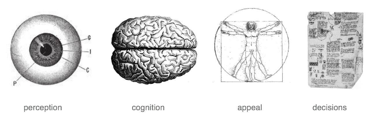 Human Factors of Packaging Design