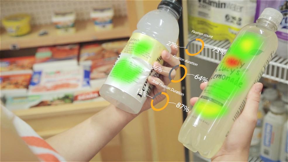 eye-tracking-packaging