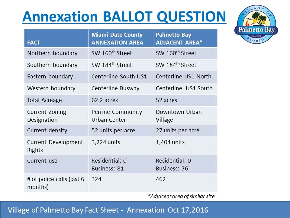 Statistics about the annexation area and how many believe it will change for the better.