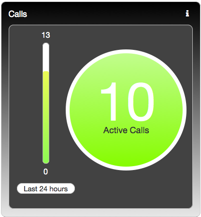 example-calls.png