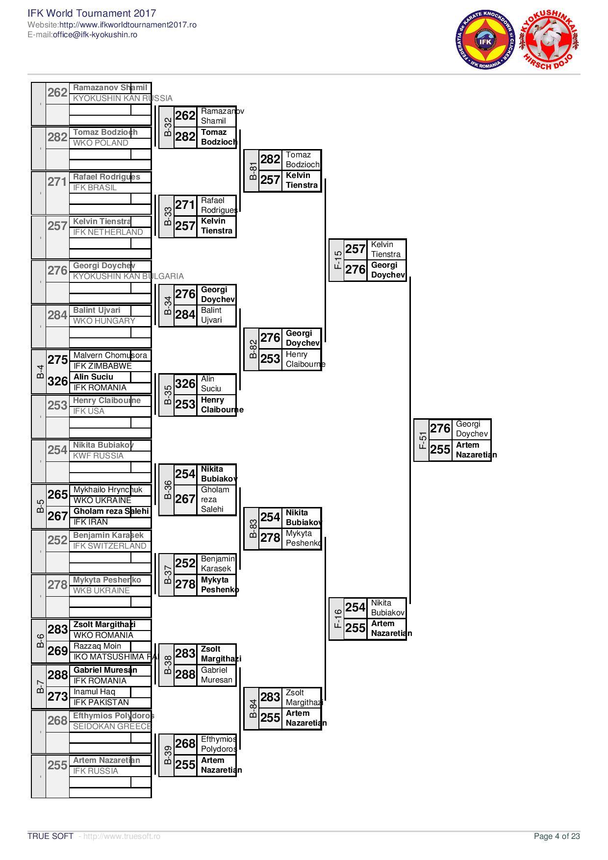 IFK World Tournament 2017 - Final   results-page-004.jpg