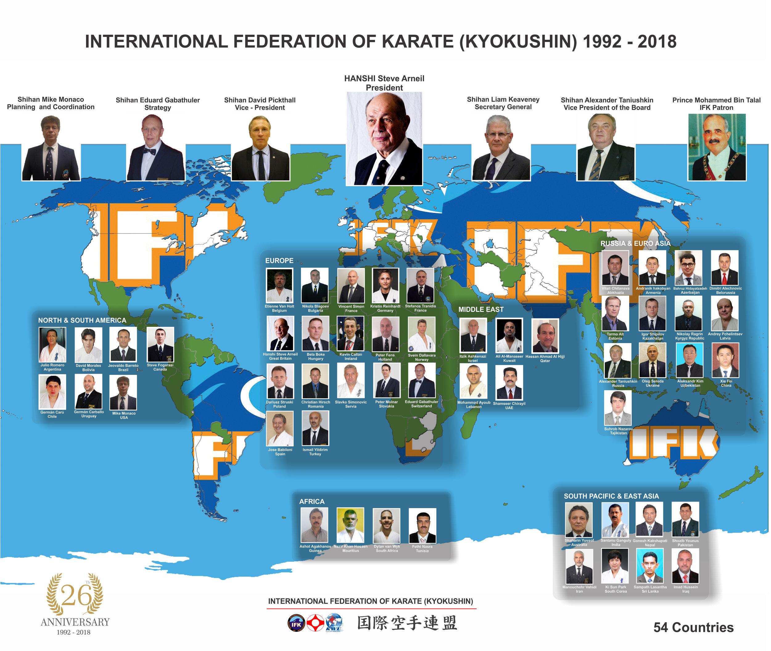 Country Representatives -