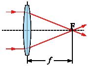 focal_length.png