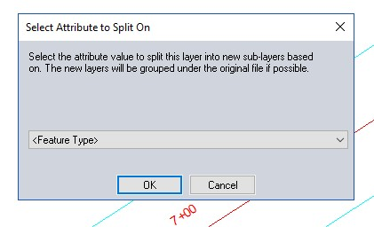 Split is by the feature type.
