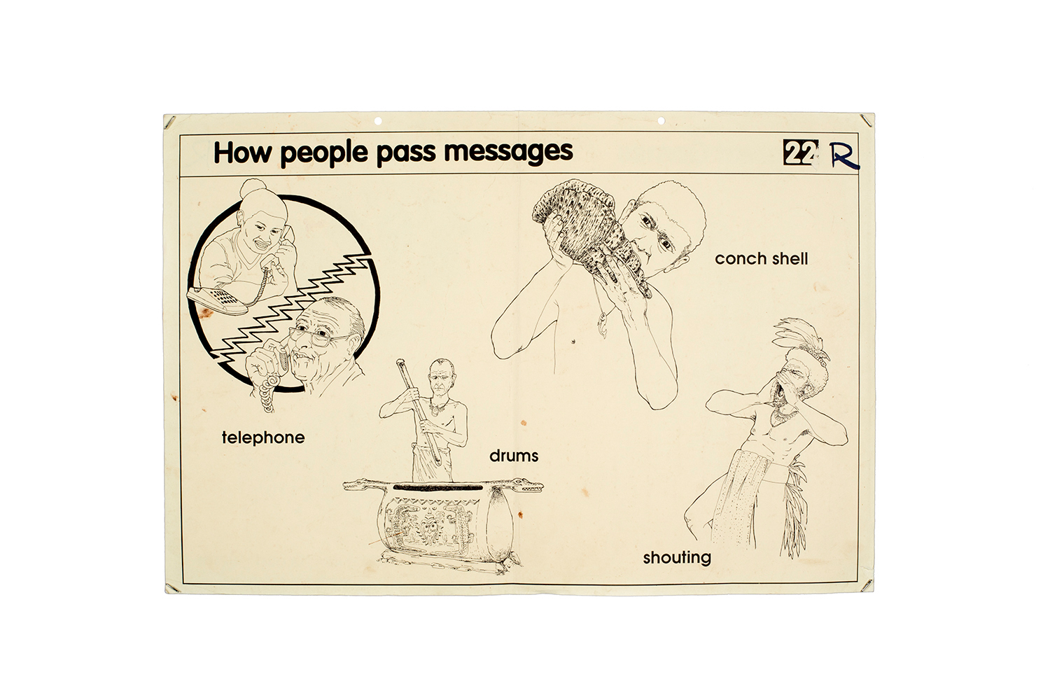 How-people-pass-messages,-educational-poster-WEB.jpg