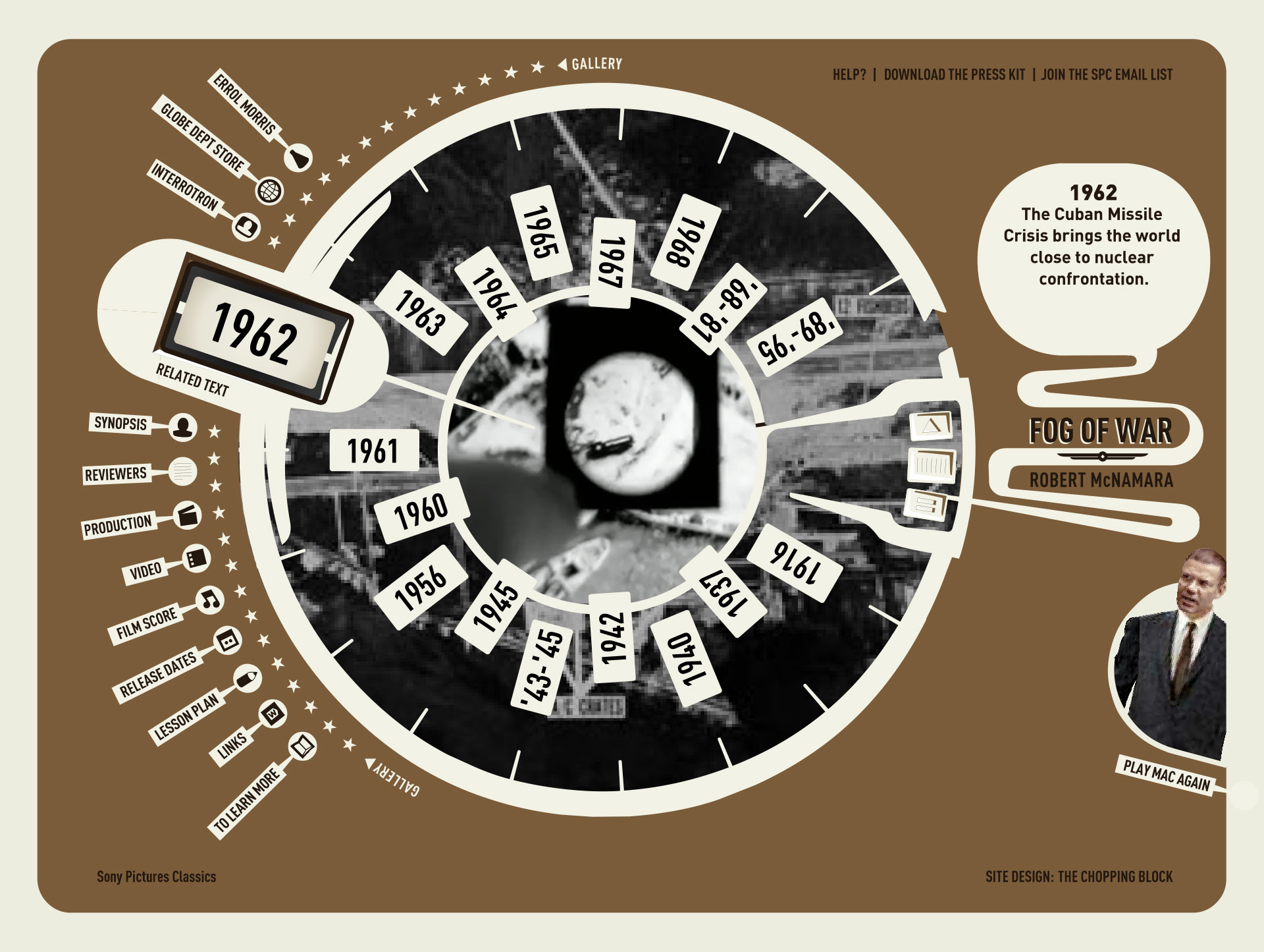 Timeline featuring the Cuban Missile Crisis.