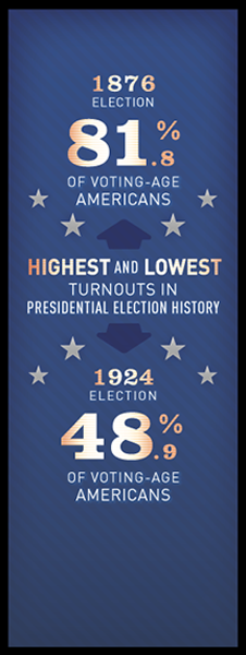 electionCentral-byNumbers-04-81.png