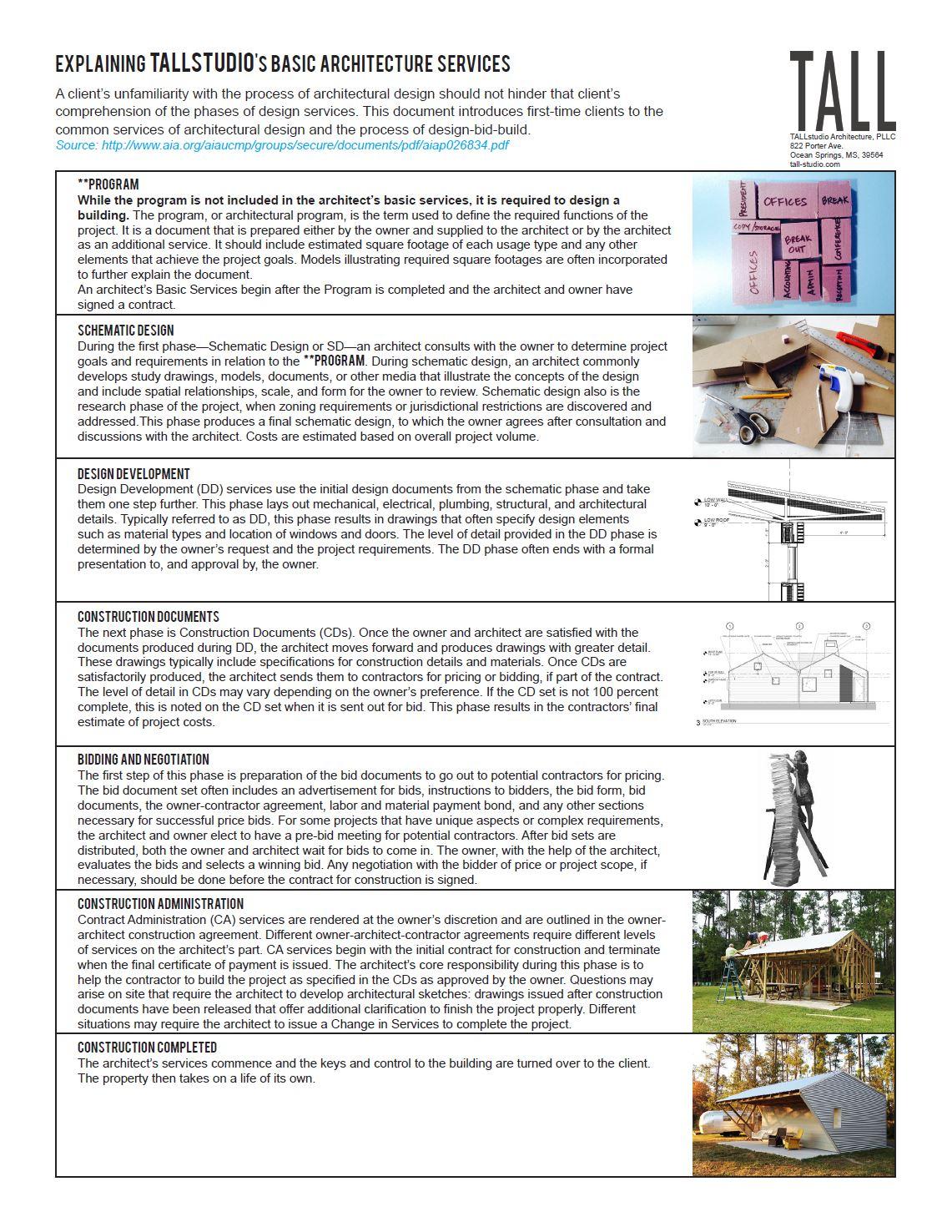 TALLstudio Architecture Design Phases