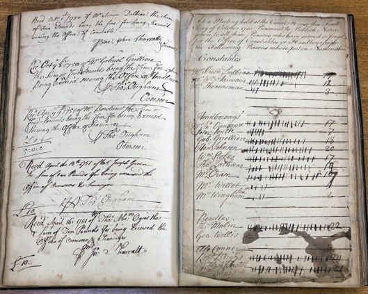 Records in the Norton Folgate minute book in 1750 showing the elections for various manorial officers (Source: Spitalfields Life)