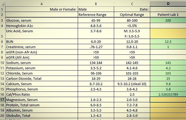 Making blood lab analysis easy - I'm geeking out in Excel with conditional formatting!!! Super fun 😜