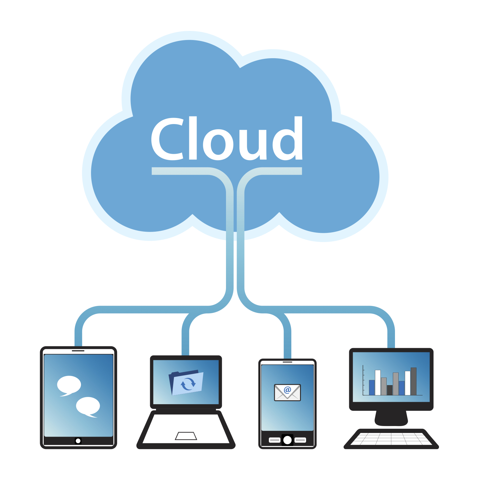 Multiple devices can link up to your Cloud