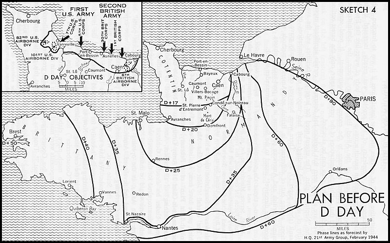 The D-Day Planning Phase Lines
