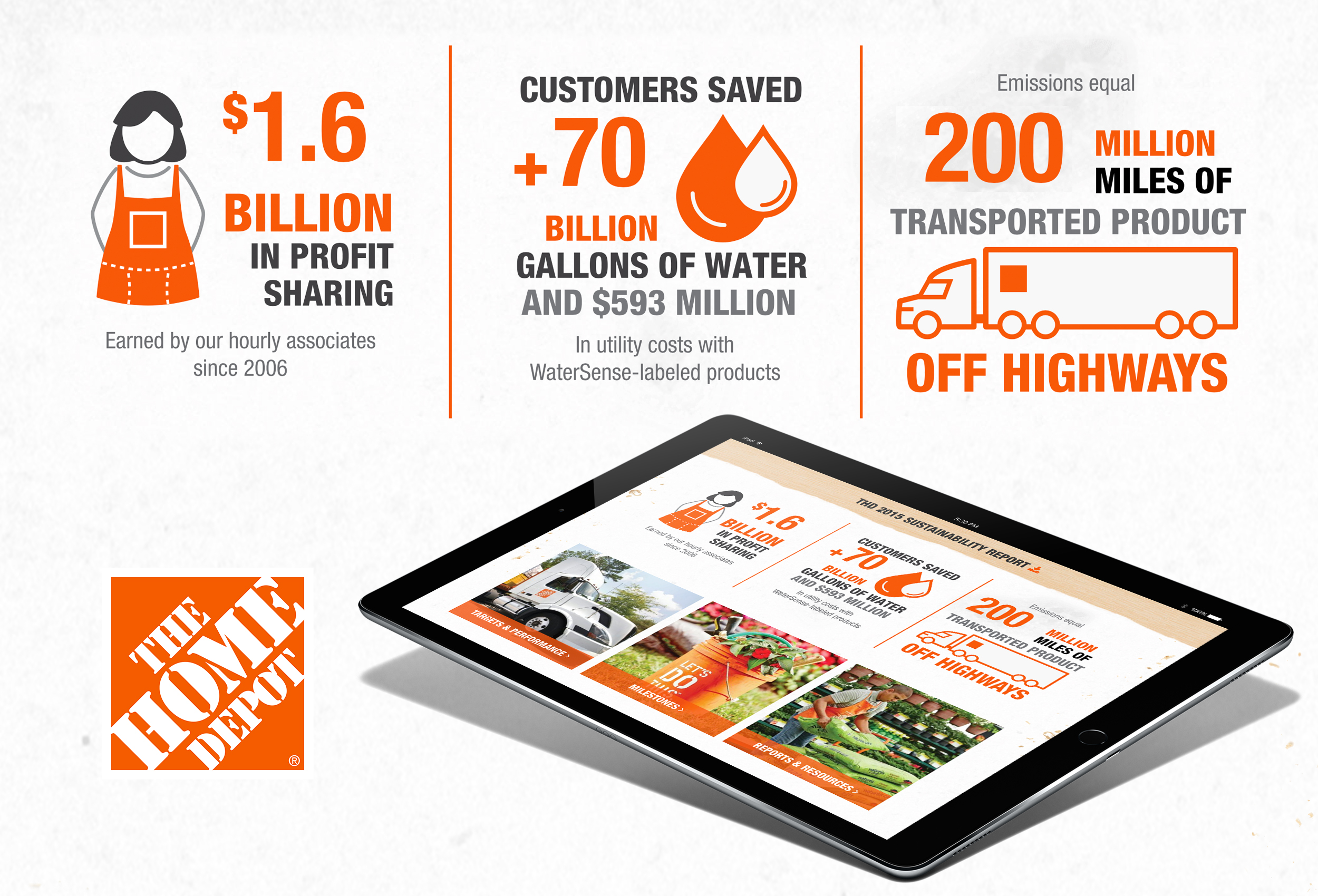 Home Depot Infographics + Iconography  |    VIEW FULL PROJECT