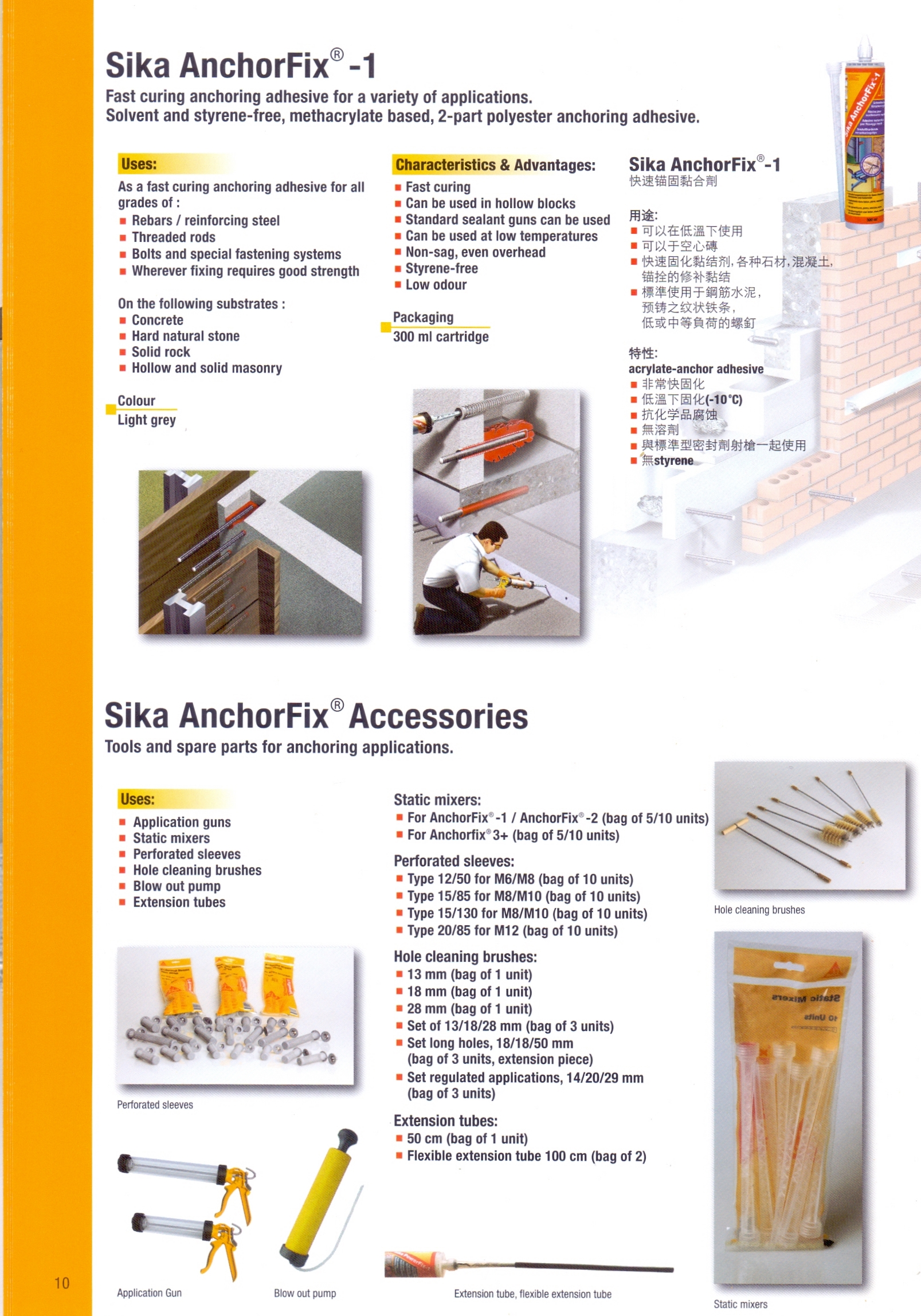 Sika AnchorFix - 1  Sika AnchorFix Accessories