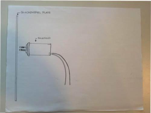 Glockenspiel-sketchSolenoid-min.jpg