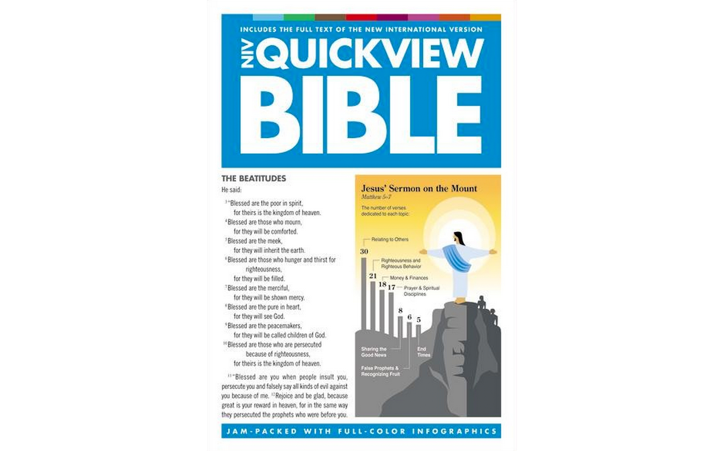 QuickviewBible.png
