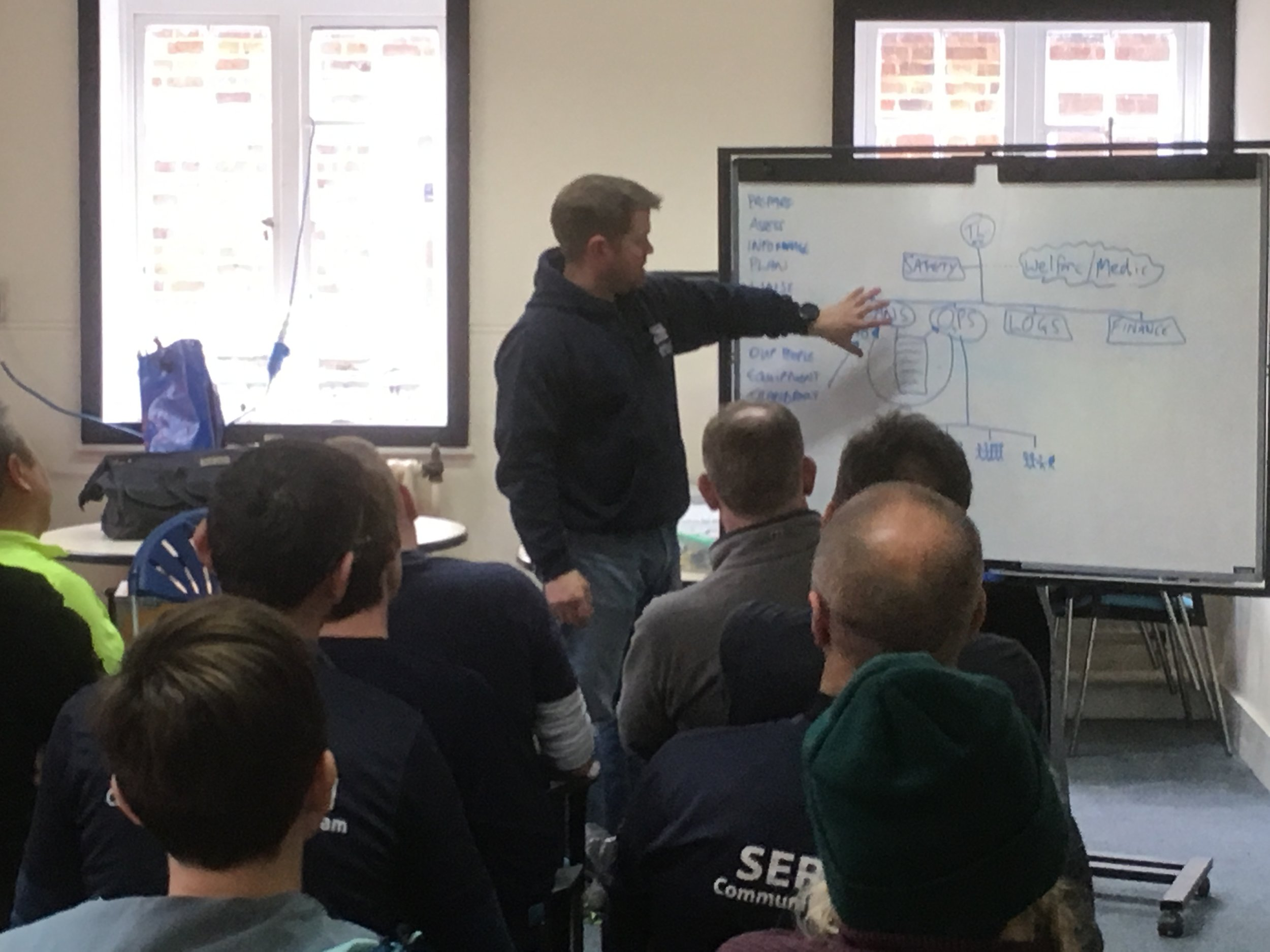 Serve On Operations Director Dan explains the UN-adopted Incident Command System (ICS) to International Response Team recruits.