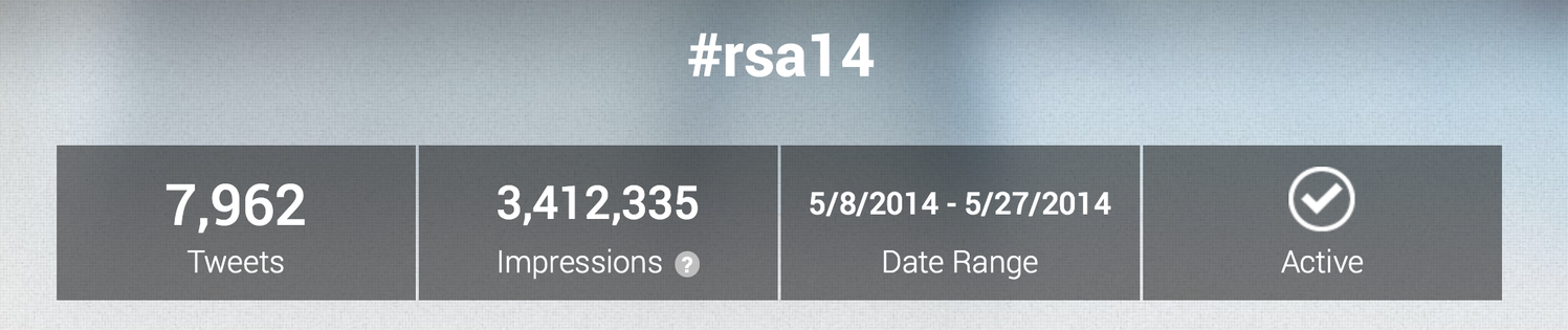 """Total number of tweets using #RSA14. """"Impressions"""" are """"the total number of times tweets were delivered to timelines"""" using this hashtag."""