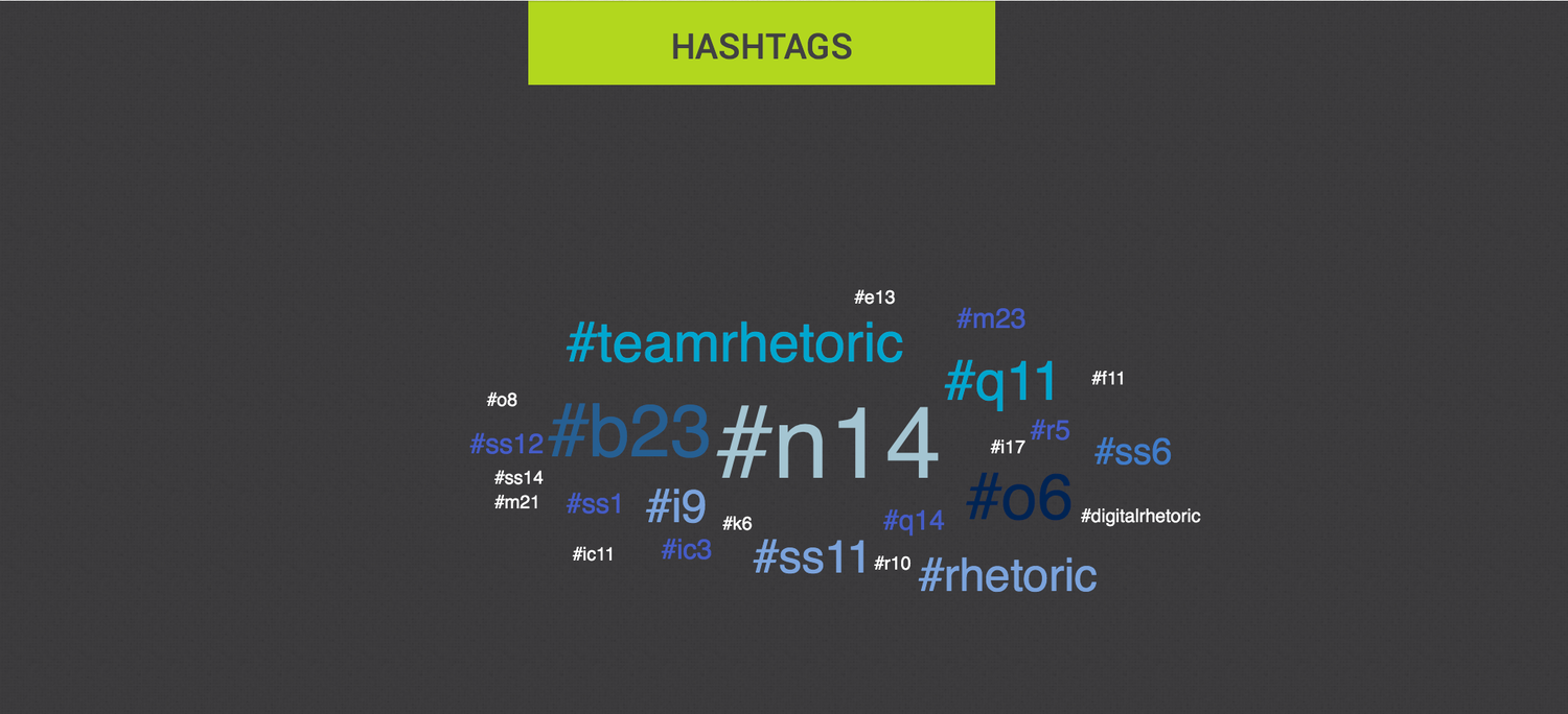 Another view of the same number put in the context of other hashtags used alongside #RSA14.
