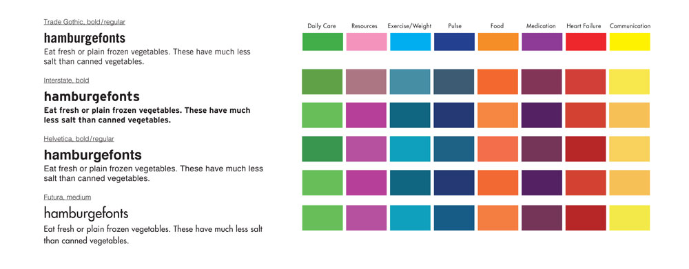 Font and color study