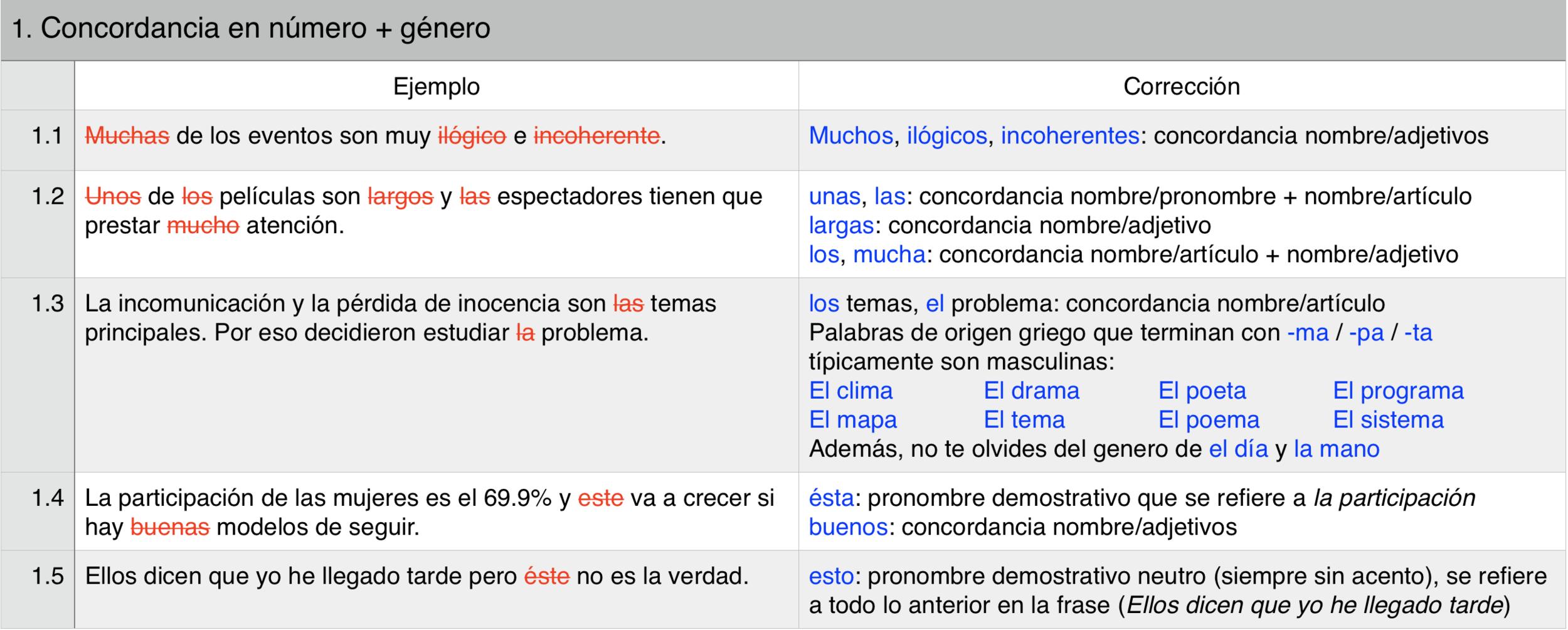 concordancia1.png
