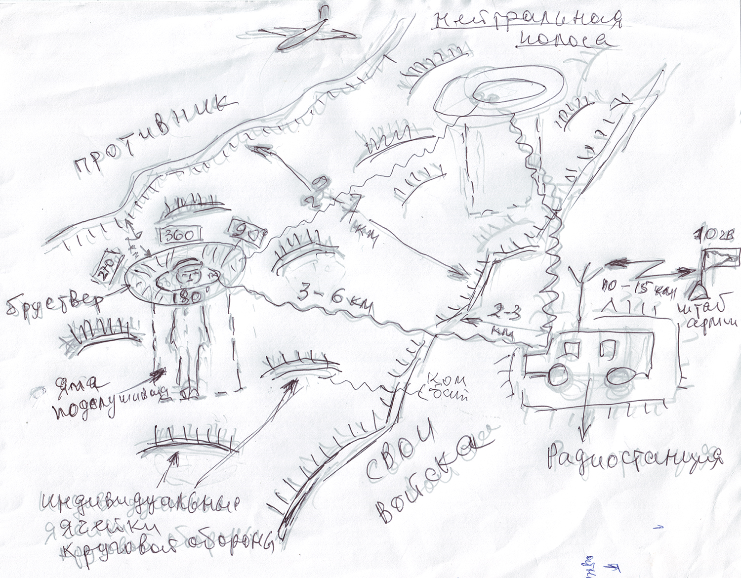 """Sketch drawn by Chernoguz illustrating observation post position in """"neutral territory,"""" between Soviet and enemy lines."""
