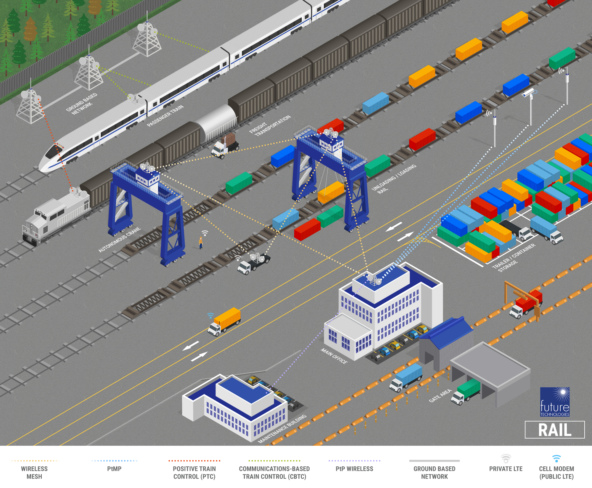 FutureTech_Diagram_Rail (002).png