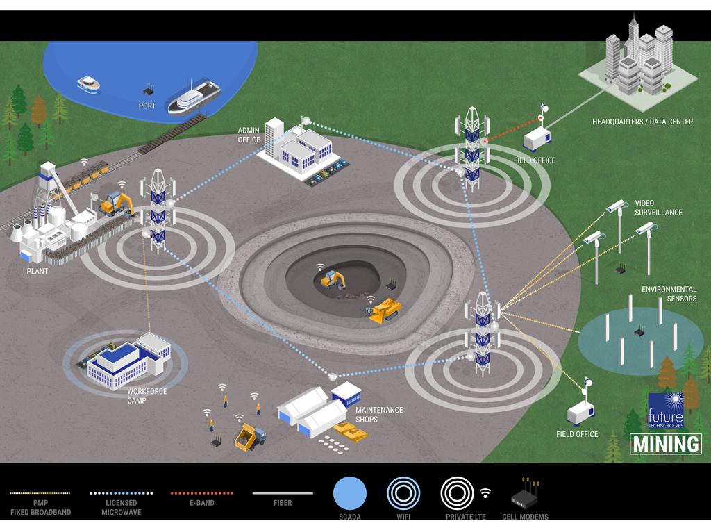 FutureTech_Diagram_Mining_WEB-1024.png