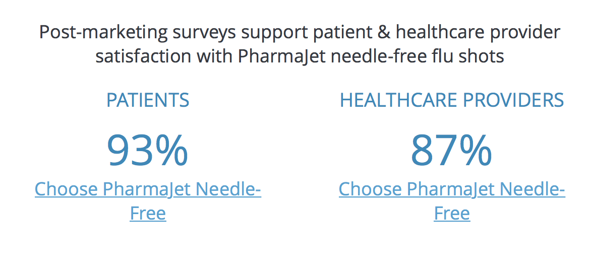 Screenshot from PharmaJet.com.