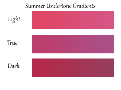 SummerUToneGradients.jpg