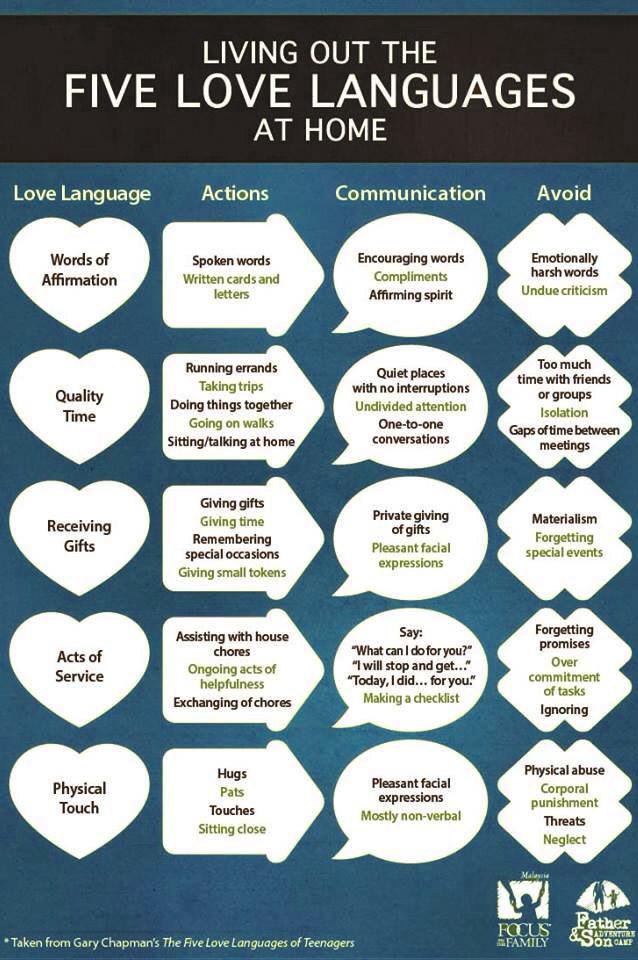 love languages motherhood baby, kids love language approaching motherhood