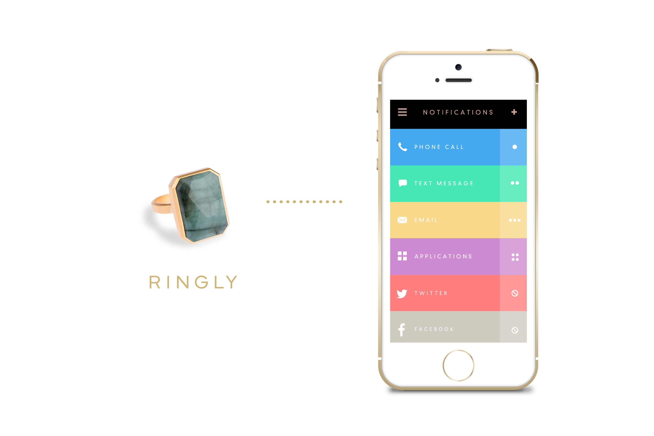 RinglyAppNotifications