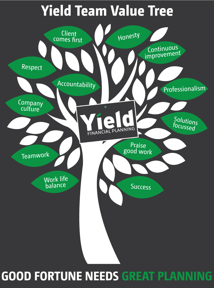 Yield-Financial-Planning-Value-Tree.jpg
