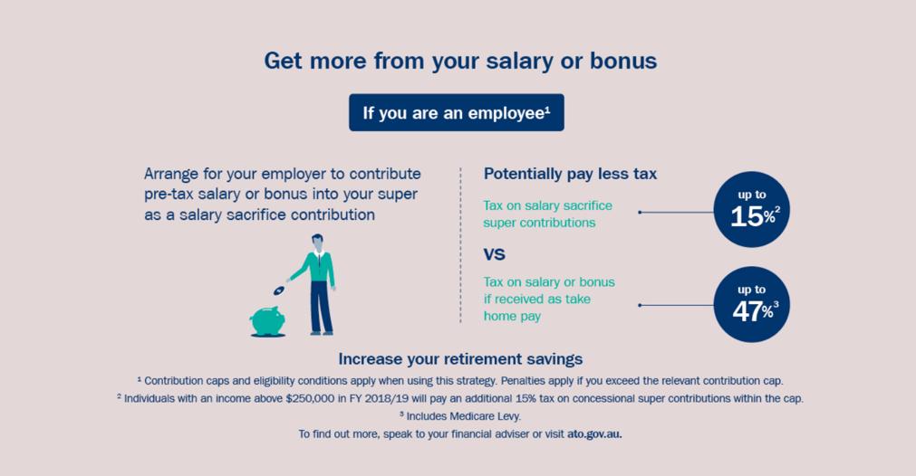get more salary for bonus.PNG