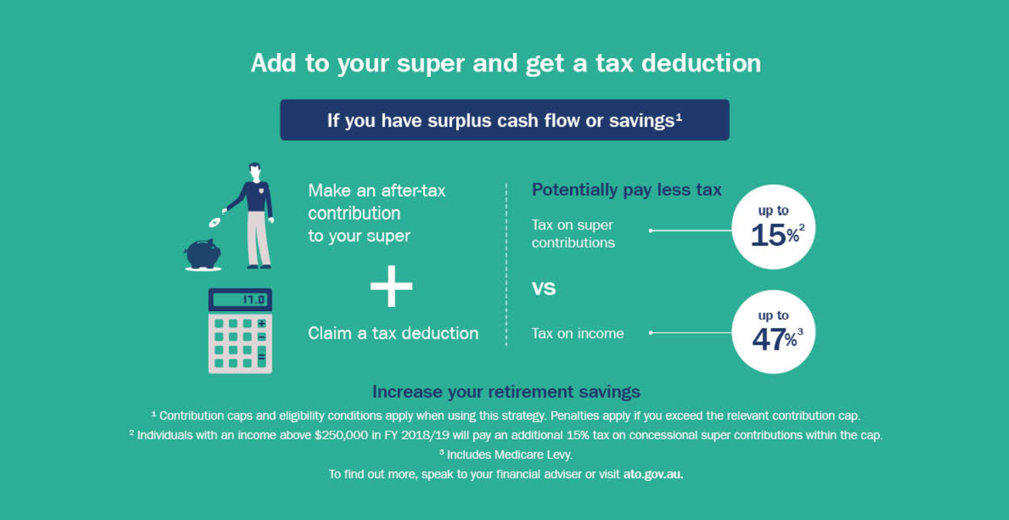 add to your super and get a tax deduction.PNG