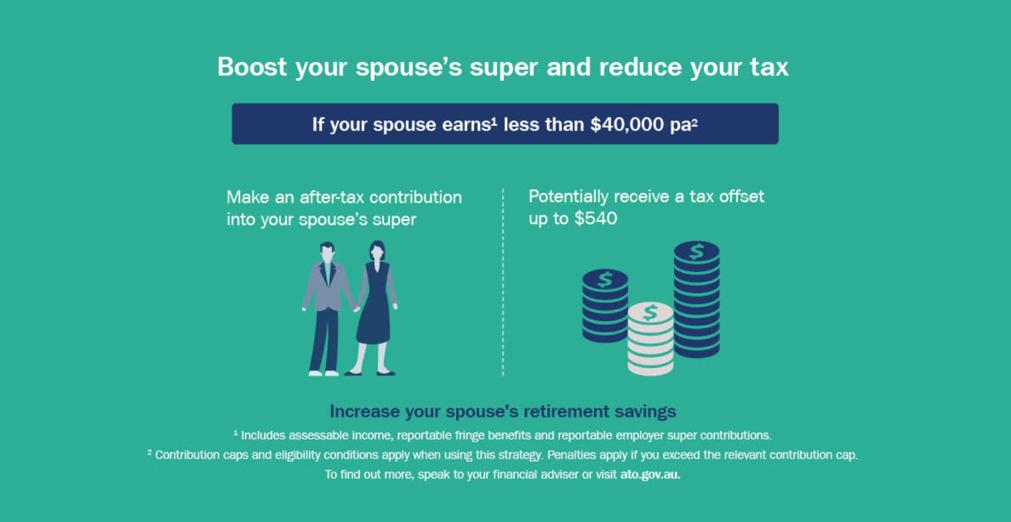 boost spouse's super.PNG