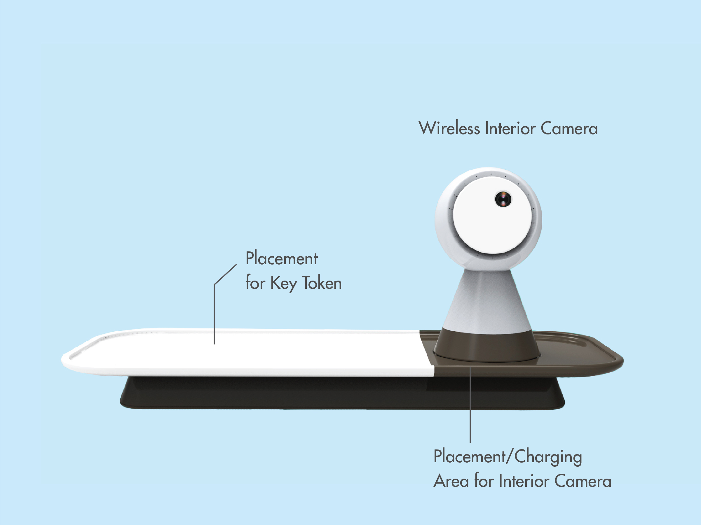 The Smart Tray is the central hub of this system.It acknowledges the presence of the user via placement of the key token on the tray. This eliminates the need for troublesome passwords and codes that other system need. The Interior Camera can be placed anywhere in the house to monitor your space. -