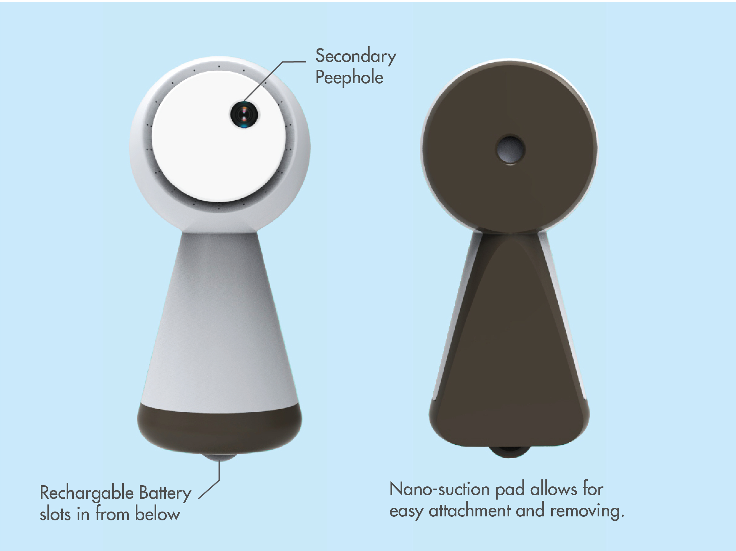 This camera is designed to be placed on the front door and look outwards through the peephole. Users can still peep through the secondary peephole on the product. -