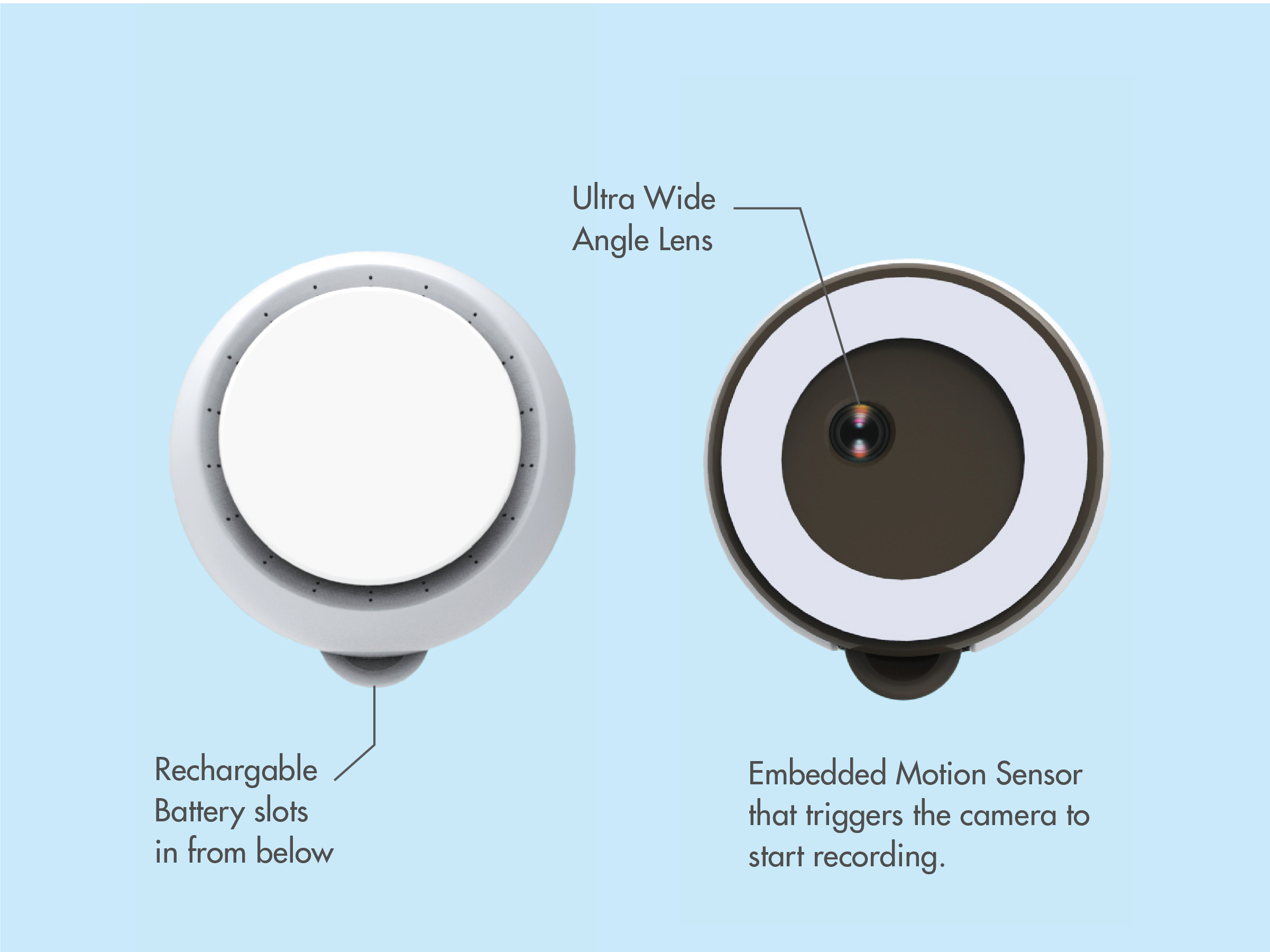 Window camera is designed to be placed right onto the window glass to look outwards for any suspicious activity with a wide angle view. -
