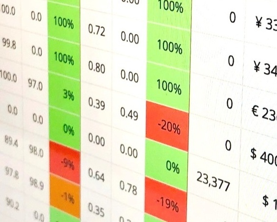 KPI%25252Btable.jpg