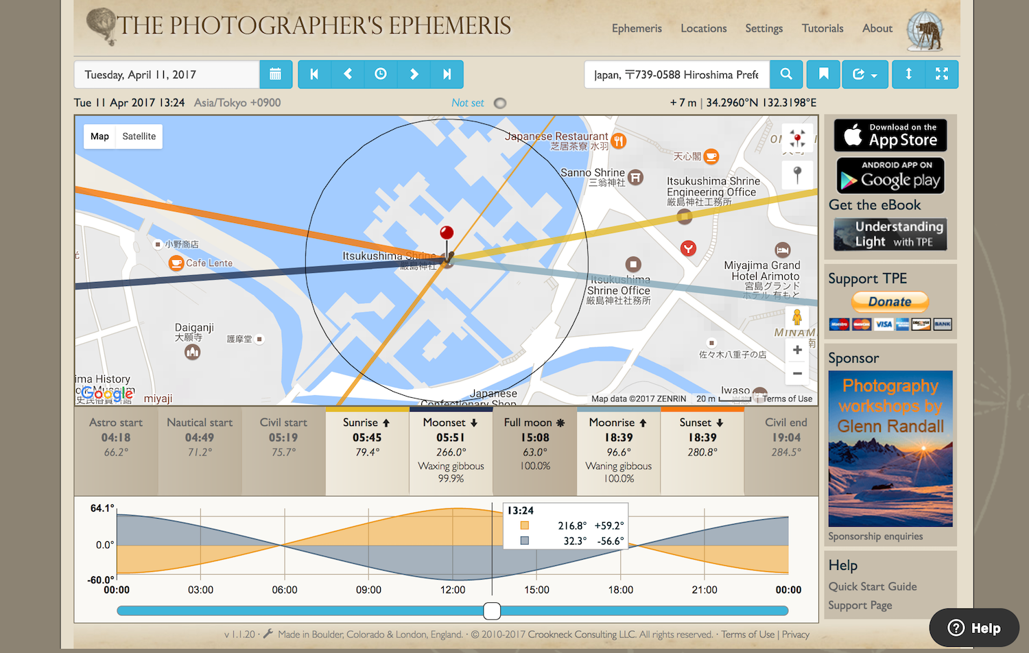 photoephemeris