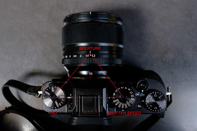 Exposure Triangle pada kamera Fujifilm X-T2 dengan Fujinon XF 56mm f/1.2 lens.