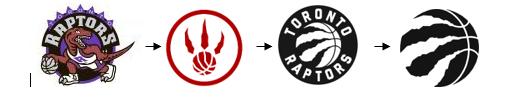 Evolution of the Toronto Raptors' Logos