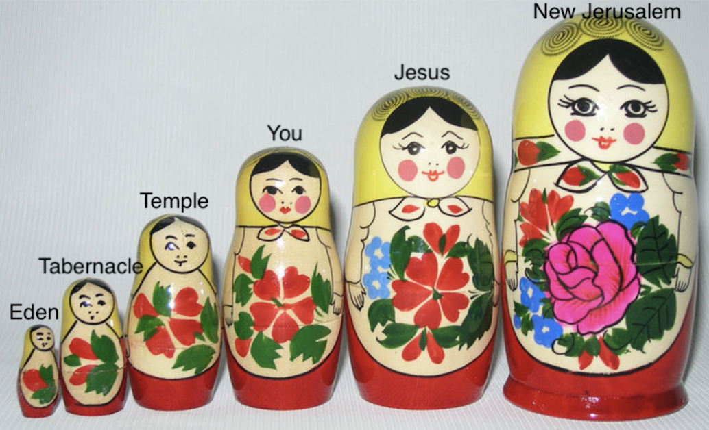 Nesting Dolls with Notes.jpg