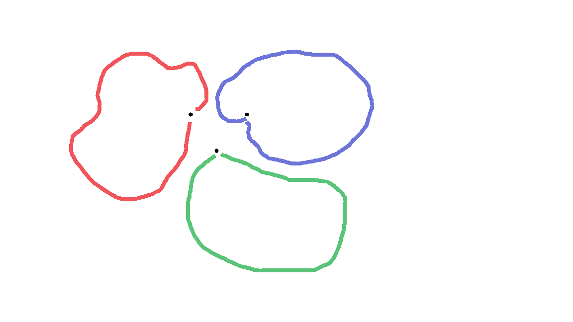 Figure 1: A theoretical representation of geographical structuring. The black dots represent the colony locations and the coloured blobs the home-ranges of individuals travelling from the respective colonies.